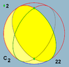 Sphere symmetry group c2.png