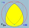 Sphere symmetry group c2v.png
