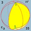 Sphere symmetry group c3.png