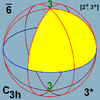 Sphere symmetry group c3h.png