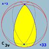 Sphere symmetry group c3v.png