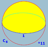 Sphere symmetry group cs.png