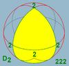 Sphere symmetry group d2.png