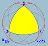 Sphere symmetry group d2h.png