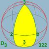 Sphere symmetry group d3.png