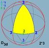 Sphere symmetry group d3d.png
