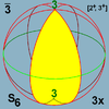 Sphere symmetry group s6.png