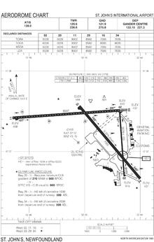St. John's (CYYT) aero chart.png