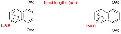 Structure Correlation Principle