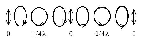 The description of the circular light.png