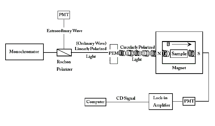 The mechanism of the instrument.png