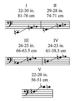 Timpani Range Individual.JPG