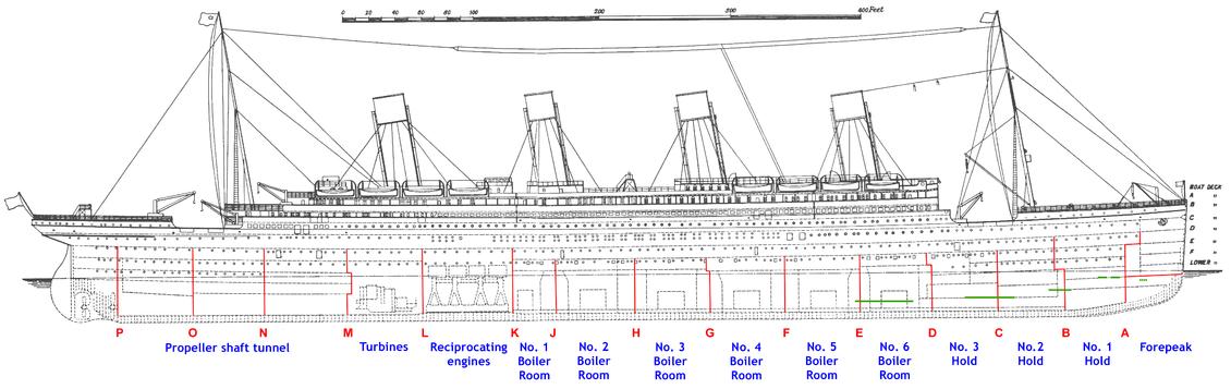 Diagram of RMS Titanic
