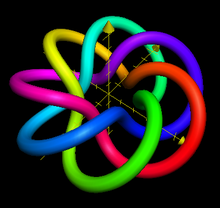"""""""A cord wound seven times around a torus and reconnected to its beginning, forming a closed loop. In the process, the cord completes three circuits of the torus, forming a (3, 7) torus knot."""""""