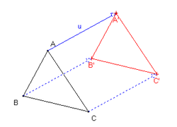 Translation geometrique.png