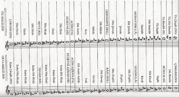 Turkish Note Names (small).jpg