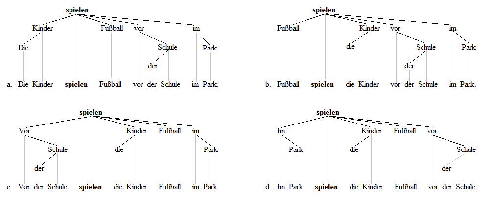V2 trees 2