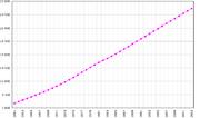 Venezuela-demography.png