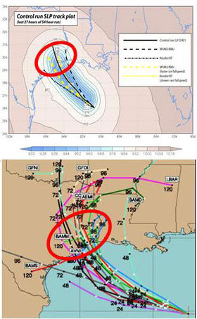Two images are shown. The top image provides three potential tracks that could have been taken by Hurricane Rita. Contours over the coast of Texas correspond to the sea-level air pressure predicted as the storm passed. The bottom image shows an ensemble of track forecasts produced by different weather models for the same hurricane.