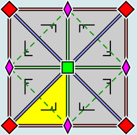 Wallpaper group diagram p4m.png