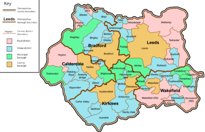 West Yorkshire County.png