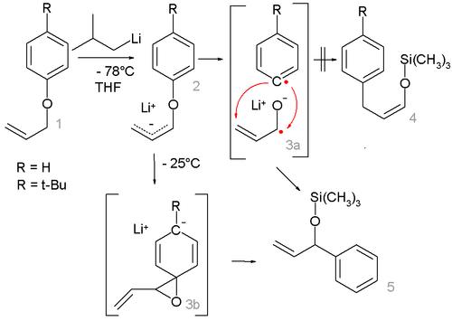 1,2-Wittig rearrangement competing mechanism