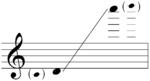 Written range of piccolo.png