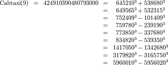 \begin{matrix}\mathrm{Cabtaxi}(9)&=&424910390480793000&=&645210^3 +  538680^3 \\&&&=&649565^3 +  532315^3 \\&&&=&752409^3 -  101409^3 \\&&&=&759780^3 -  239190^3 \\&&&=&773850^3 -  337680^3 \\&&&=&834820^3 -  539350^3 \\&&&=&1417050^3 - 1342680^3 \\&&&=&3179820^3 - 3165750^3 \\&&&=&5960010^3 - 5956020^3\end{matrix}