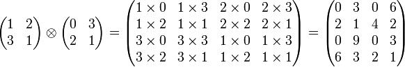 \begin{pmatrix}      1 & 2 \\      3 & 1 \\    \end{pmatrix} \otimes   \begin{pmatrix}      0 & 3 \\      2 & 1 \\    \end{pmatrix} =   \begin{pmatrix}      1\times 0 & 1\times 3 & 2\times 0 & 2\times 3 \\      1\times 2 & 1\times 1 & 2\times 2 & 2\times 1 \\      3\times 0 & 3\times 3 & 1\times 0 & 1\times 3 \\      3\times 2 & 3\times 1 & 1\times 2 & 1\times 1 \\    \end{pmatrix} =   \begin{pmatrix}      0 & 3 & 0 & 6 \\      2 & 1 & 4 & 2 \\     0 & 9 & 0 & 3 \\     6 & 3 & 2 & 1   \end{pmatrix}