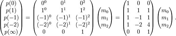 \left(\begin{matrix}p(0) \\ p(1) \\ p(-1) \\ p(-2) \\ p(\infty)\end{matrix}\right) = \left(\begin{matrix} 0^0 & 0^1 & 0^2 \\ 1^0 & 1^1 & 1^2 \\ (-1)^0 & (-1)^1 & (-1)^2 \\ (-2)^0 & (-2)^1 & (-2)^2 \\ 0 & 0 & 1 \end{matrix}\right) \left(\begin{matrix}m_0 \\ m_1 \\ m_2\end{matrix}\right) = \left(\begin{matrix} 1 &  0 & 0 \\ 1 &  1 & 1 \\ 1 & -1 & 1 \\ 1 & -2 & 4 \\ 0 &  0 & 1 \end{matrix}\right) \left(\begin{matrix}m_0 \\ m_1 \\ m_2\end{matrix}\right).