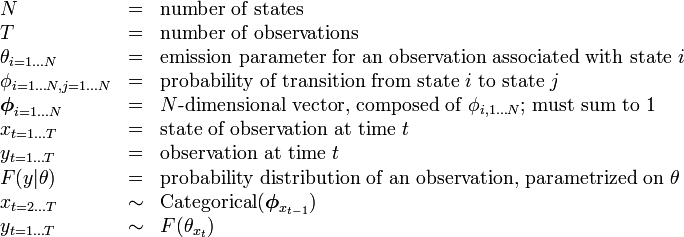 \begin{array}{lcl} N &=& \text{number of states} \ T &=& \text{number of observations} \ \theta_{i=1 \dots N} &=& \text{emission parameter for an observation associated with state } i \ \phi_{i=1 \dots N, j=1 \dots N} &=& \text{probability of transition from state } i \text{ to state } j \ \boldsymbol\phi_{i=1 \dots N} &=& N\text{-dimensional vector, composed of } \phi_{i,1 \dots N} \text{; must sum to 1} \ x_{t=1 \dots T} &=& \text{state of observation at time } t \ y_{t=1 \dots T} &=& \text{observation at time } t \ F(y|\theta) &=& \text{probability distribution of an observation, parametrized on } \theta \ x_{t=2 \dots T} &\sim& \operatorname{Categorical}(\boldsymbol\phi_{x_{t-1}}) \ y_{t=1 \dots T} &\sim& F(\theta_{x_t}) \end{array}