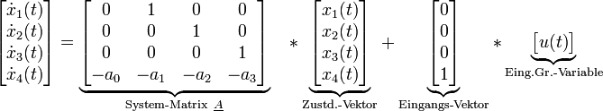 \begin{bmatrix}           \dot{x}_{1}(t)\\           \dot{x}_{2}(t)\\           \dot{x}_{3}(t)\\           \dot{x}_{4}(t)\\           \end{bmatrix}                                              =    \underbrace{\begin{bmatrix}            0&           1&           0&           0\\            0&           0&           1&           0\\            0&           0&           0&           1\\           -a_0&        -a_1&       -a_2&        -a_3         \end{bmatrix}}_{\text{System-Matrix} \ \underline {A}}                  \quad  *   \underbrace{\begin{bmatrix}                        x_{1}(t)\\            x_{2}(t)\\            x_{3}(t)\\            x_{4}(t)\\      \end{bmatrix}}_{\text{Zustd.-Vektor}}                  +            \underbrace{\begin{bmatrix}                 0\\             0\\             0\\             1\\         \end{bmatrix}}_{\text{Eingangs-Vektor}}                  *  \underbrace{\begin{bmatrix}           u(t)       \end{bmatrix}}_{\text{Eing.Gr.-Variable}}