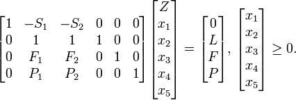 \begin{bmatrix}     1 & -S_1 & -S_2 & 0 & 0 & 0 \\     0 &   1    &   1    & 1 & 0 & 0 \\     0 &  F_1  &  F_2  & 0 & 1 & 0 \\     0 &  P_1    & P_2 & 0 & 0 & 1 \\   \end{bmatrix}   \begin{bmatrix}     Z \\ x_1 \\ x_2 \\ x_3 \\ x_4 \\ x_5   \end{bmatrix} =   \begin{bmatrix}     0 \\ L \\ F \\ P   \end{bmatrix}, \,   \begin{bmatrix}     x_1 \\ x_2 \\ x_3 \\ x_4 \\ x_5   \end{bmatrix} \ge 0.