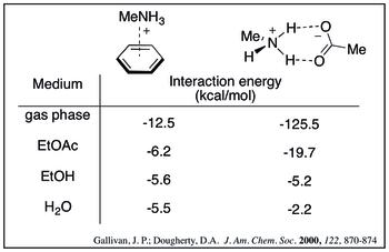 Salt bridge vs cation-pi.tif