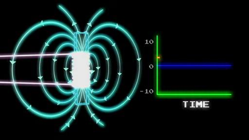 Fluxgate Magnetometers.ogv