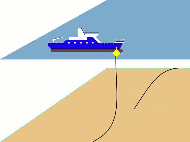 Submarine cable repair animation.ogv