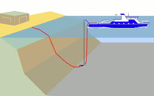 Undersea cable laying.ogv